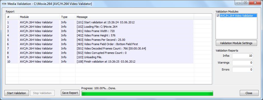 H264 AVC Validation
