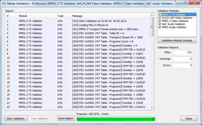 MPEG TS Validation