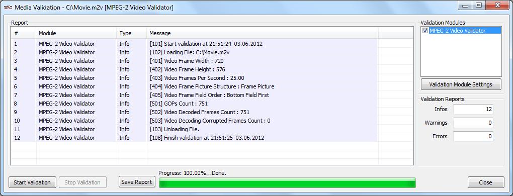 MPEG Video Validation